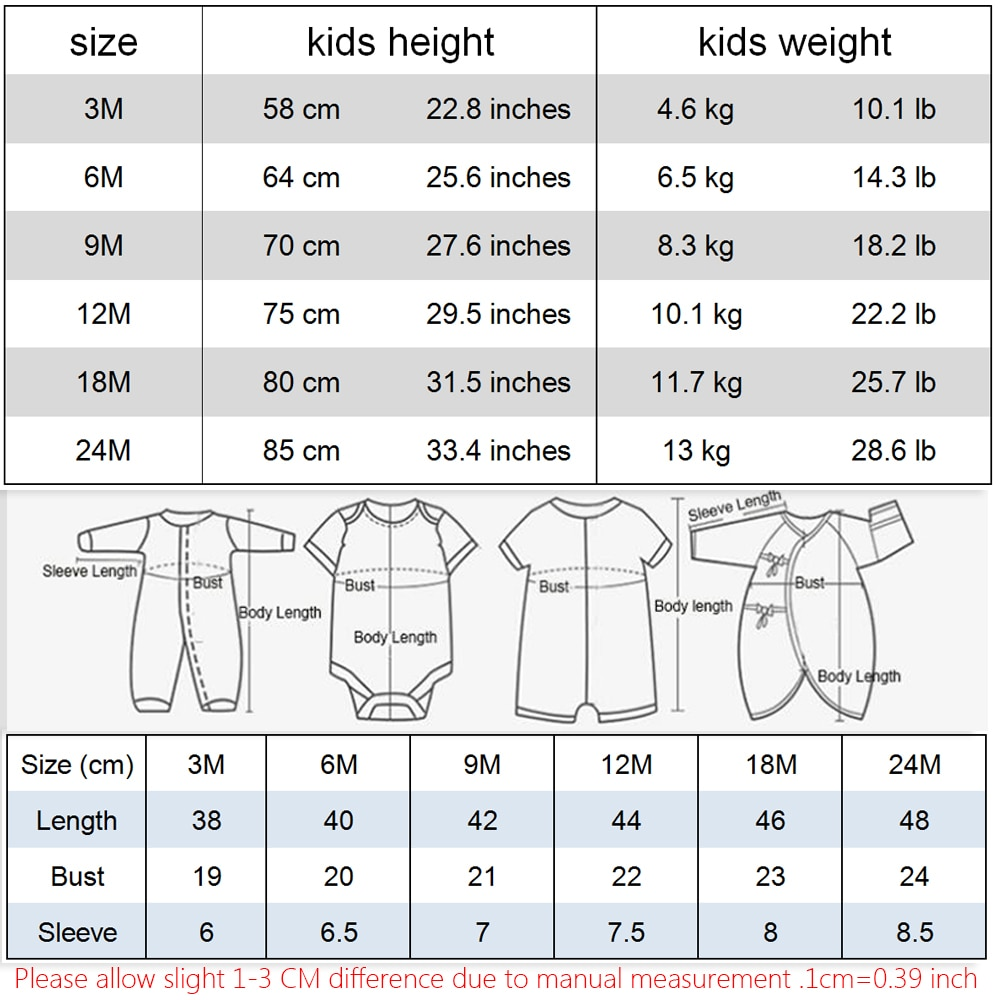 I Had Boobs for Breakfast What Did You Have 2020 Baby Rompers Girl Clothes Newborn Cotton Baby Boy Clothes Jumpsuits Ropa